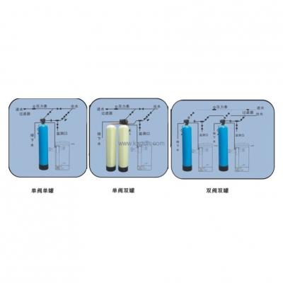 全自动钠离子交换器(美国FLECK富莱克)